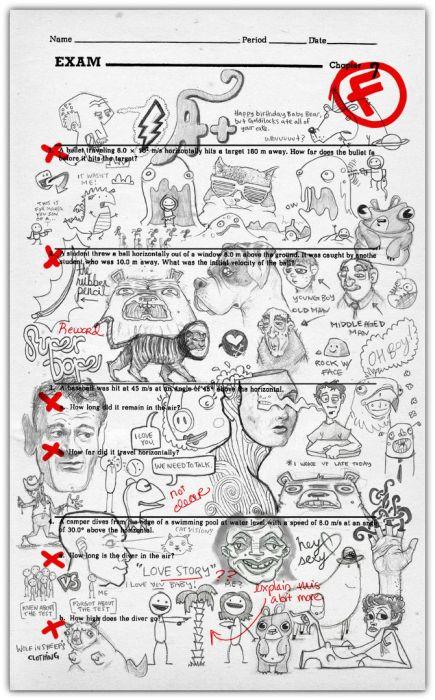 2012 history exam essay