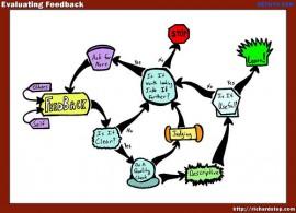 Student Collaboartion - Debate Graph