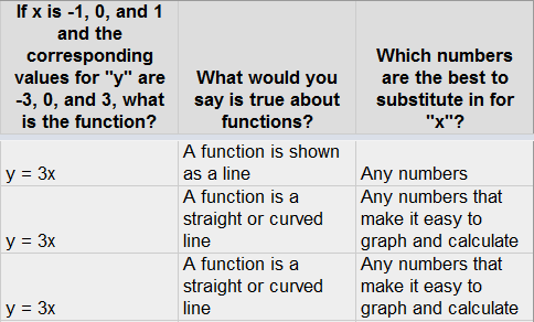 Entry interview reasoning targets