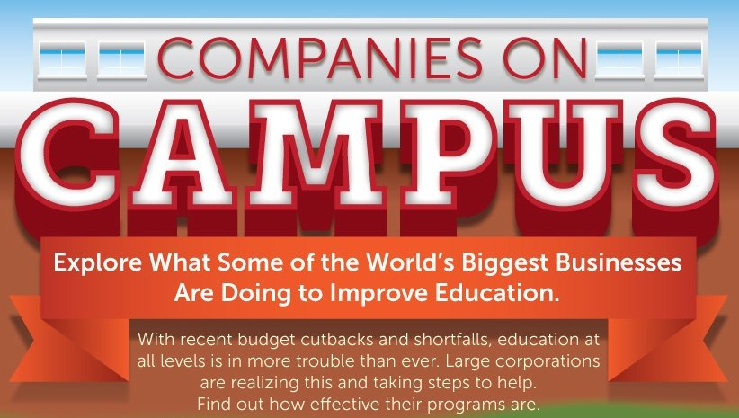 INFOGRAPHIC: What are the World's Biggest Technology Companies Doing to Improve Education?