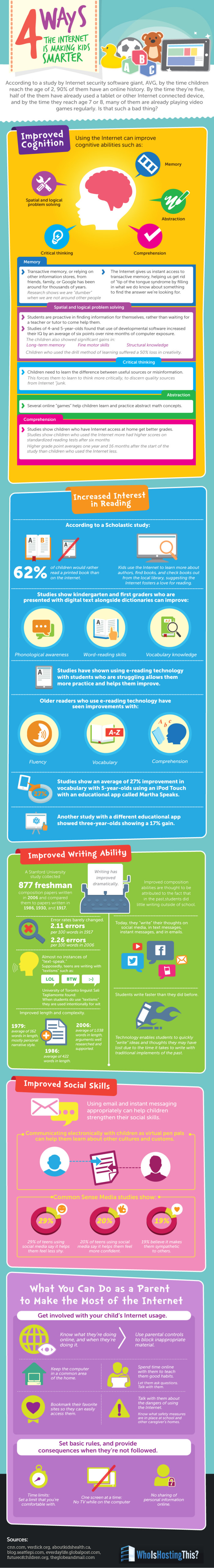 4 Ways the Internet is Making Kids Smarter Infographic