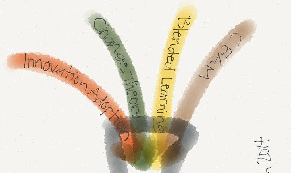Disrupting Teacher Professional Development: A Technology Enhanced Approach