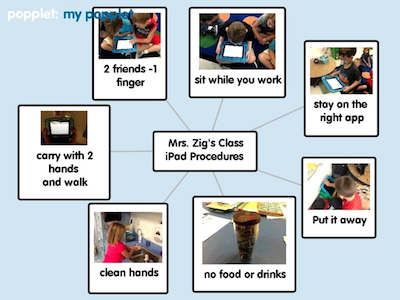 4 Tech Tips for a Collaborative Learning Environment
