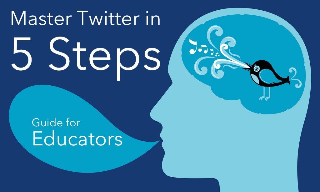 Master Twitter in 5 Steps – An Educator's Guide