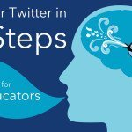 Master Twitter in 5 Steps – A Guide for Educators