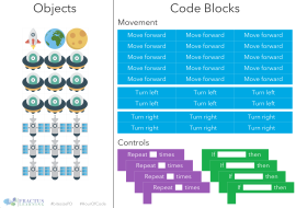 Space Paper Coding Blocks