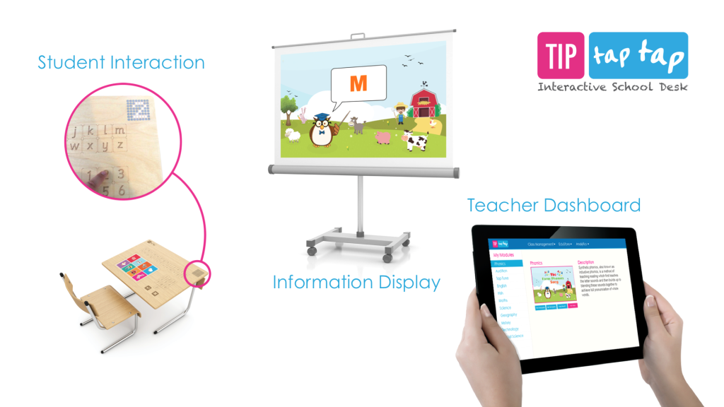Tip Tap Tap Interactive School desk and combined Learning Content Management System