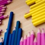 Aftermath: 4 Visual Tools to Teach Any Class Using Statistics