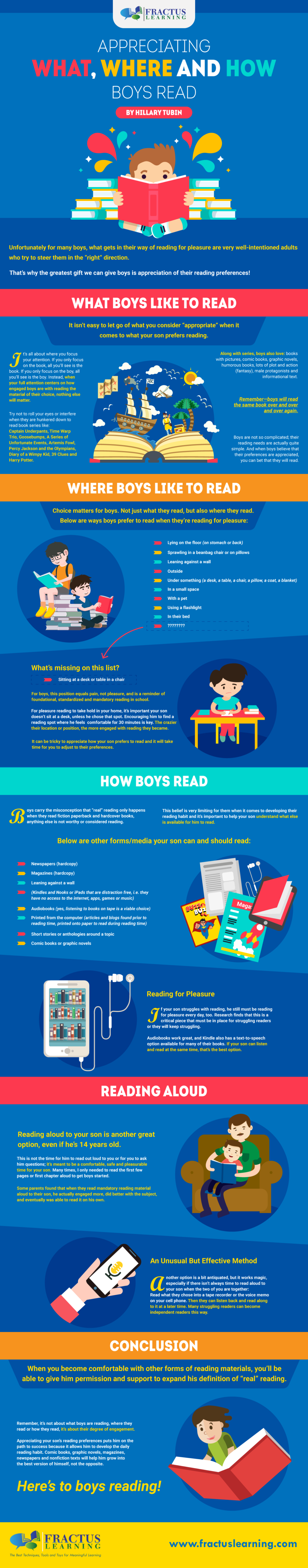 Appreciating What, Where and How Boys Read Infographic