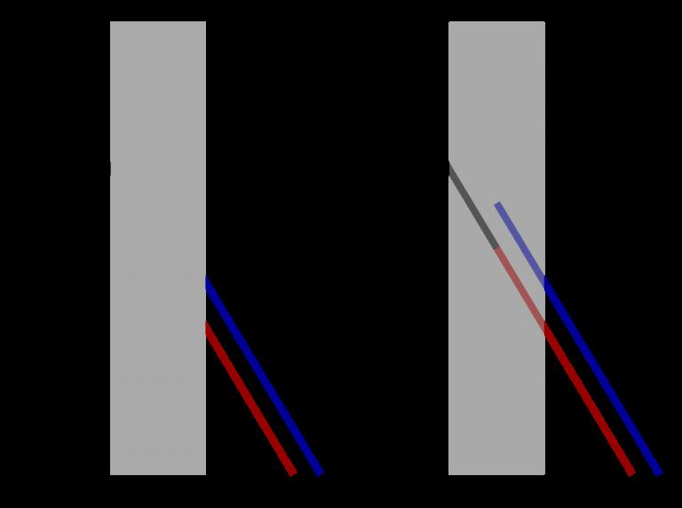 Image of Poggendorff Illusion