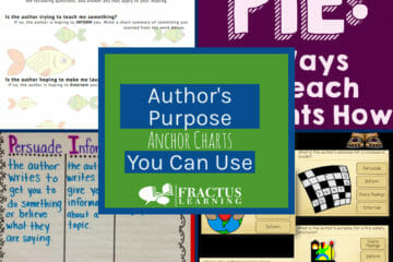 Some Author's Purpose Anchor Charts You Can Use