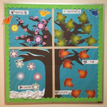 Four Season Preschool Bulletin Board