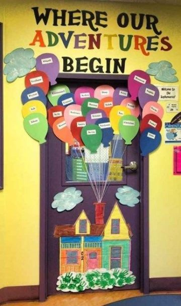 Where Our Adventures Begin Door Decoration