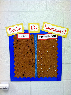 books we recommend interactive bulletin board