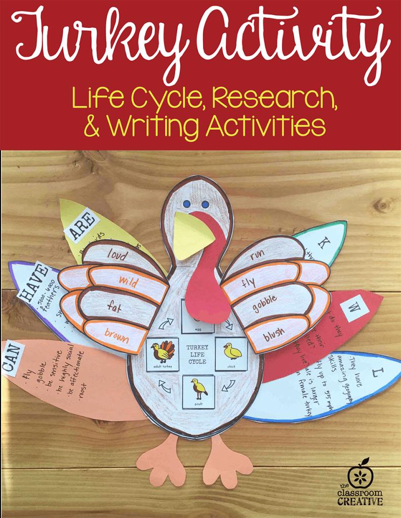 turkey activitity bulletin board
